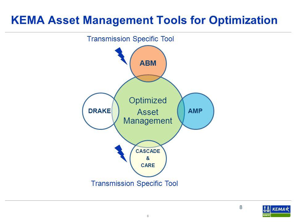 KEMA Asset Management Tools for Optimization