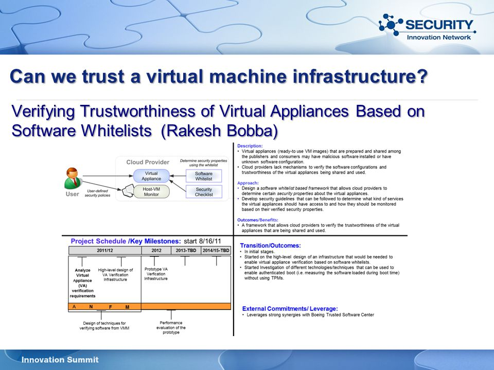 Can we trust a virtual machine infrastructure