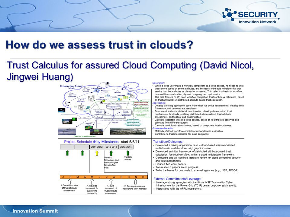 How do we assess trust in clouds