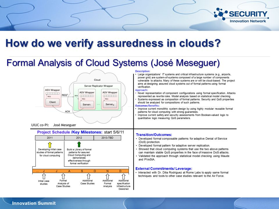 How do we verify assuredness in clouds