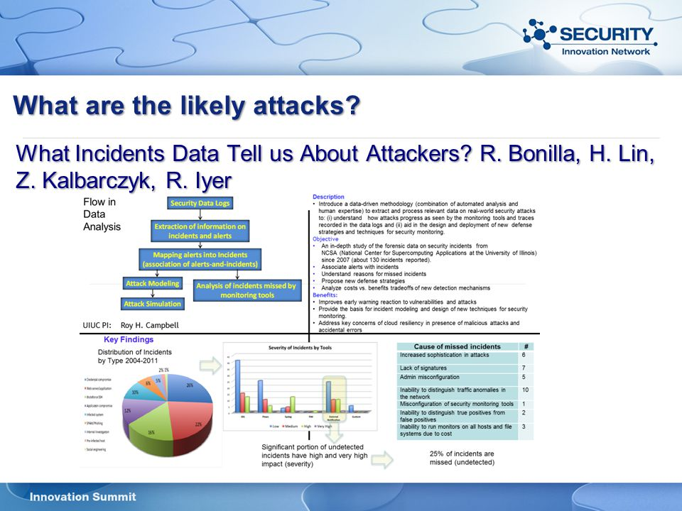 What are the likely attacks