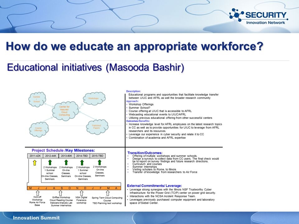 How do we educate an appropriate workforce