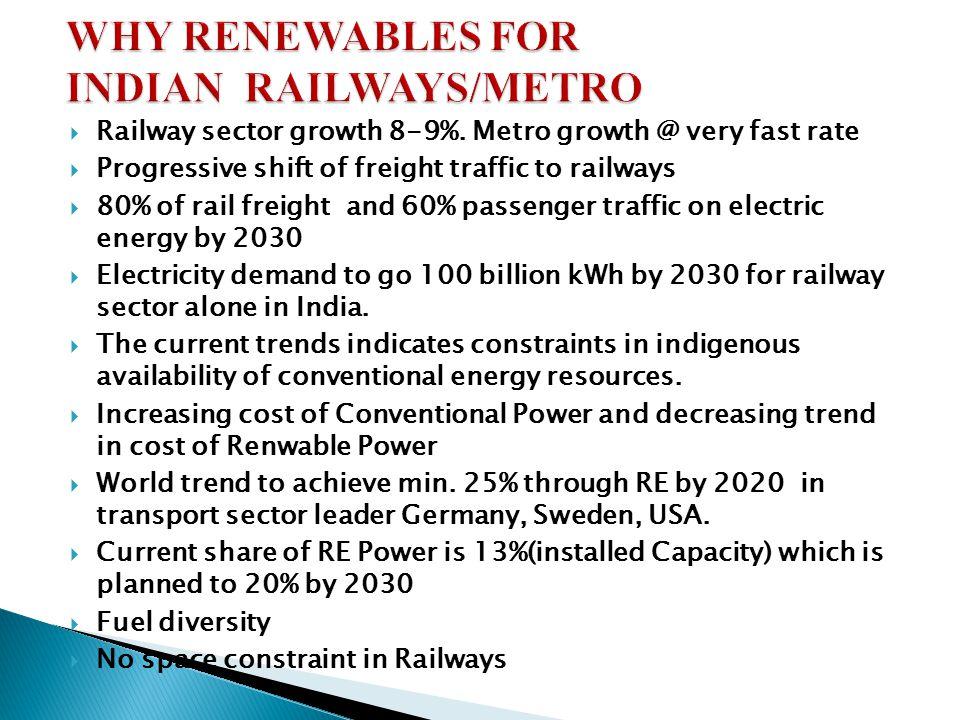 WHY RENEWABLES FOR INDIAN RAILWAYS/METRO