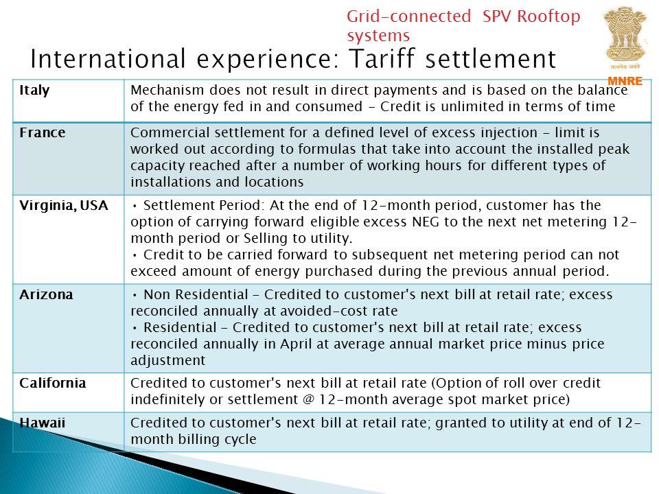 International experience: Tariff settlement