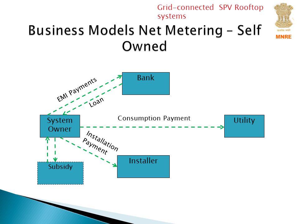 Business Models Net Metering – Self Owned