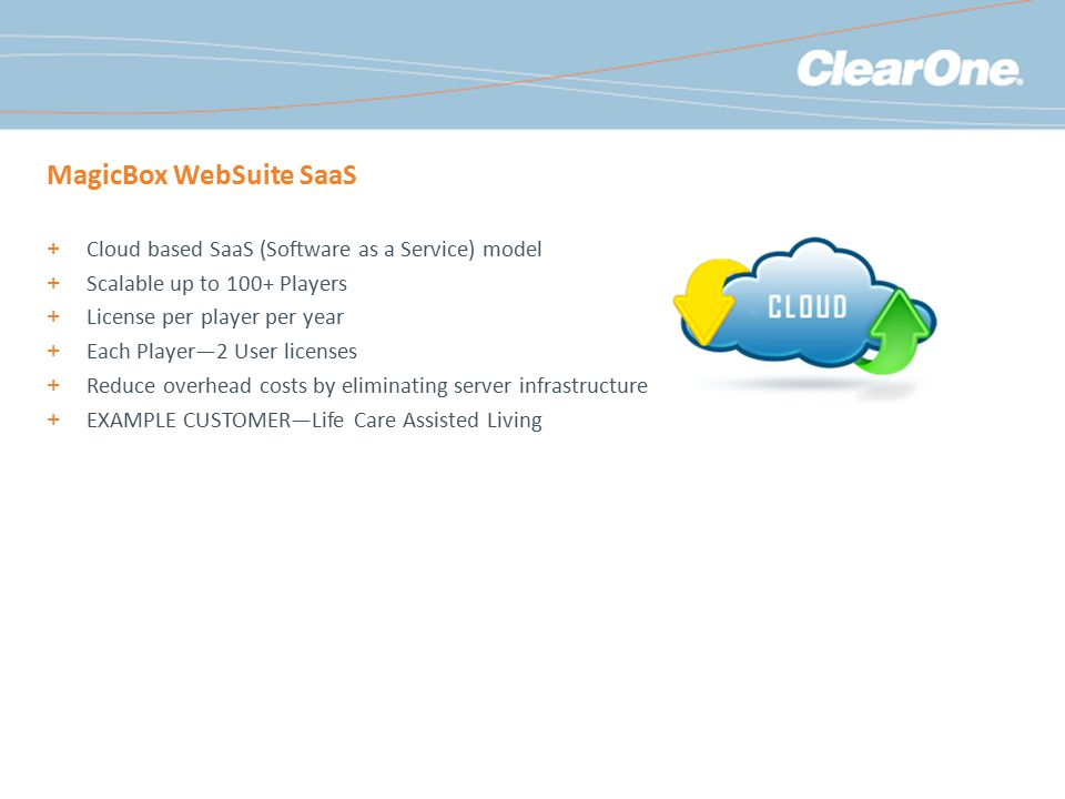 MagicBox WebSuite SaaS