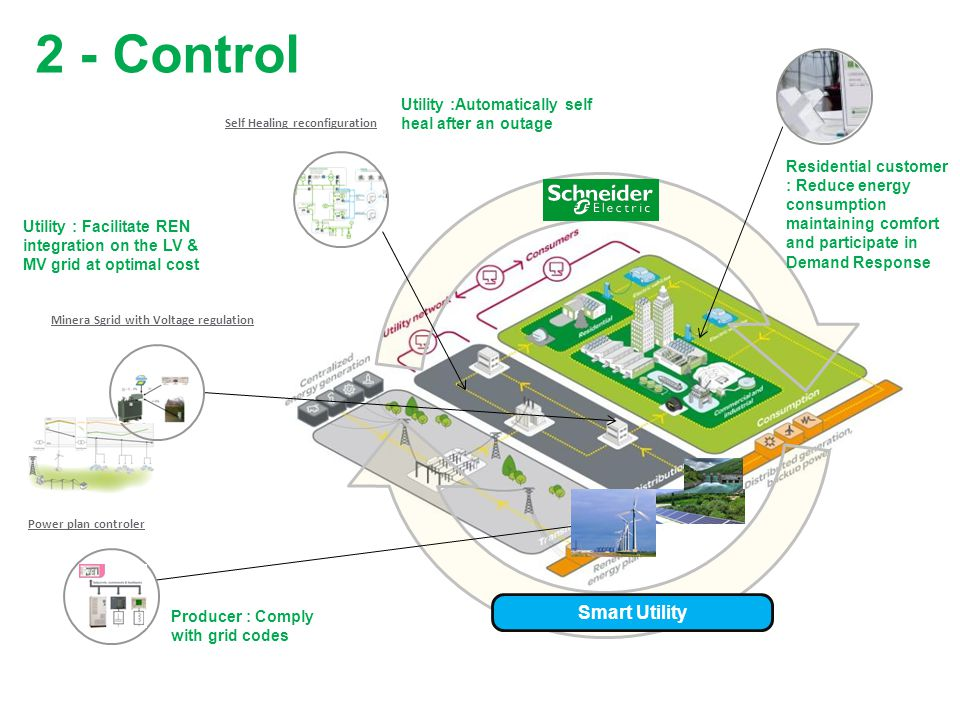 2 - Control Smart Utility