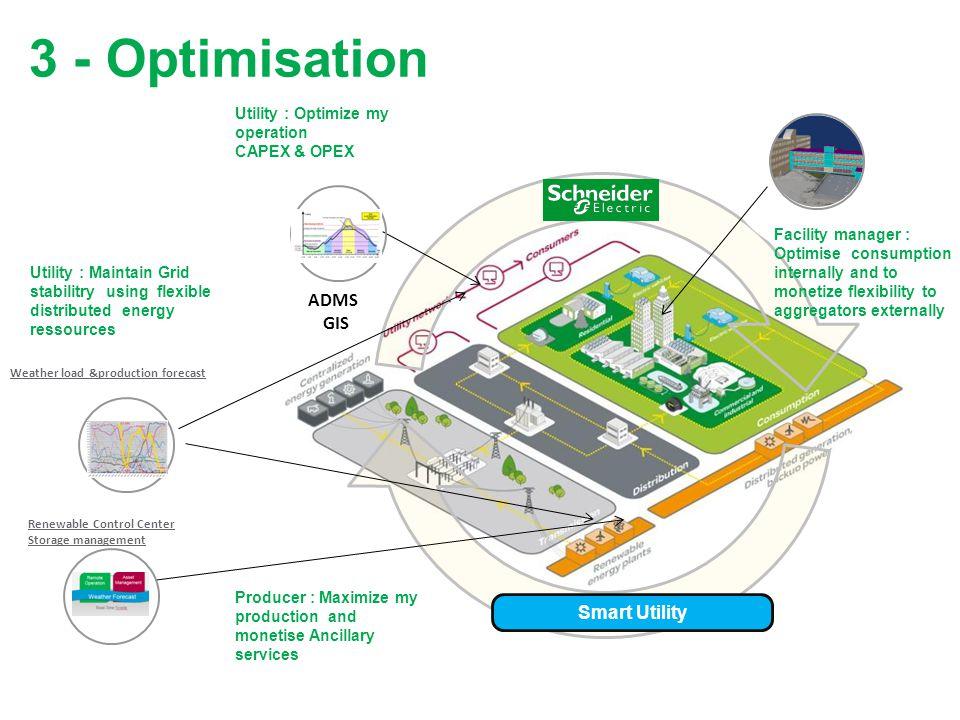 3 - Optimisation ADMS GIS Smart Utility