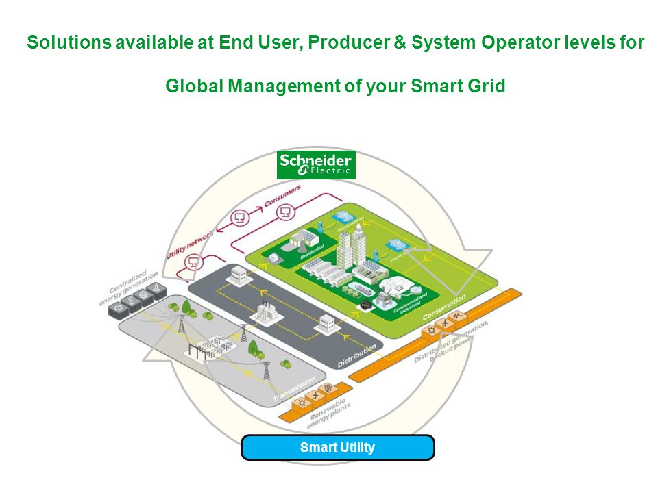 Solutions available at End User, Producer & System Operator levels for Global Management of your Smart Grid