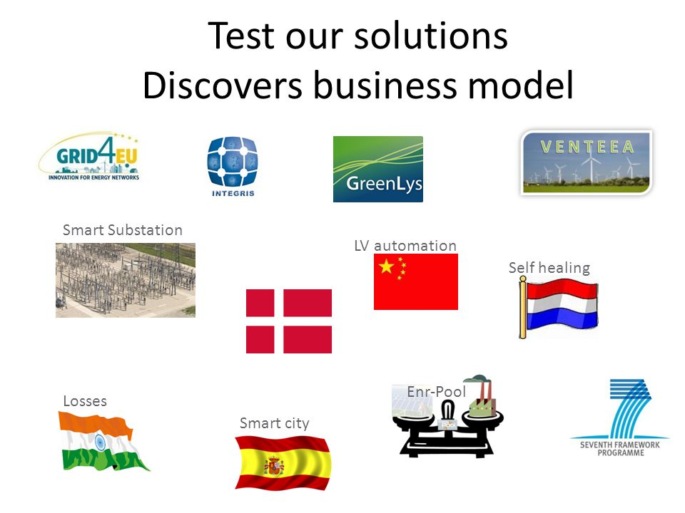 Test our solutions Discovers business model