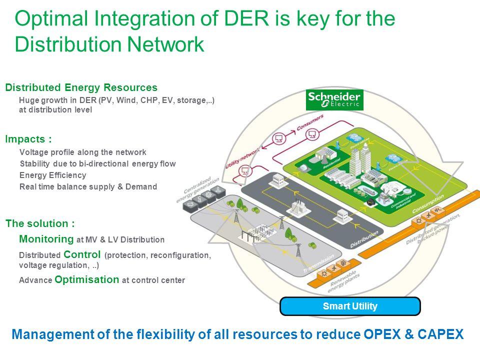 Optimal Integration of DER is key for the Distribution Network