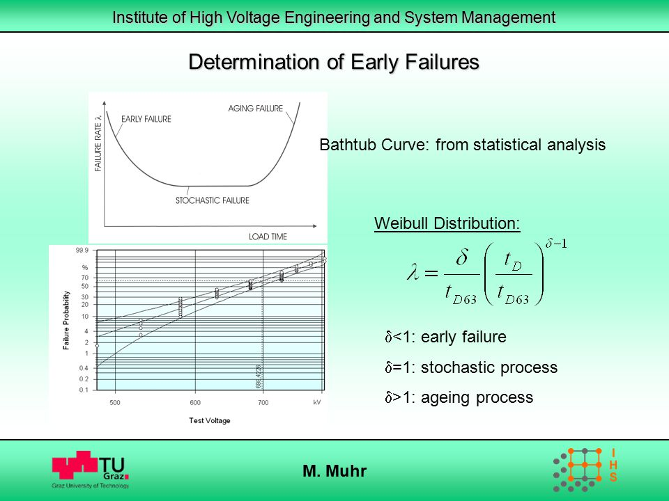 Determination of Early Failures