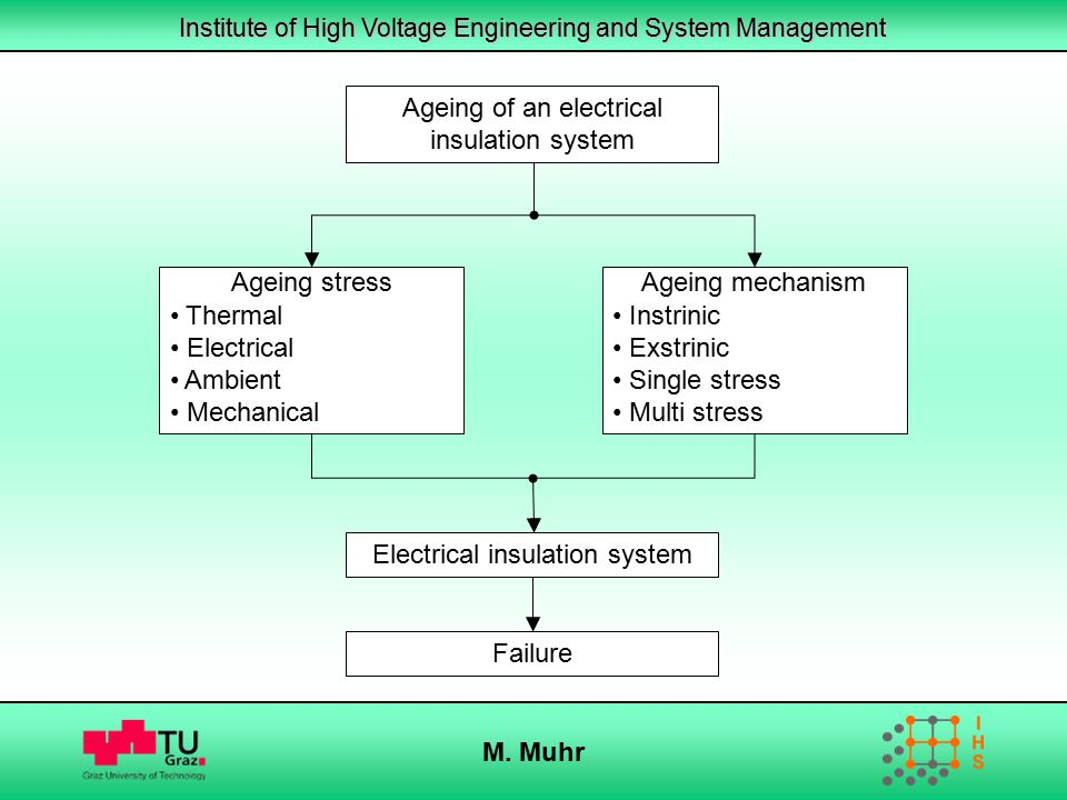 Ageing of an electrical insulation system