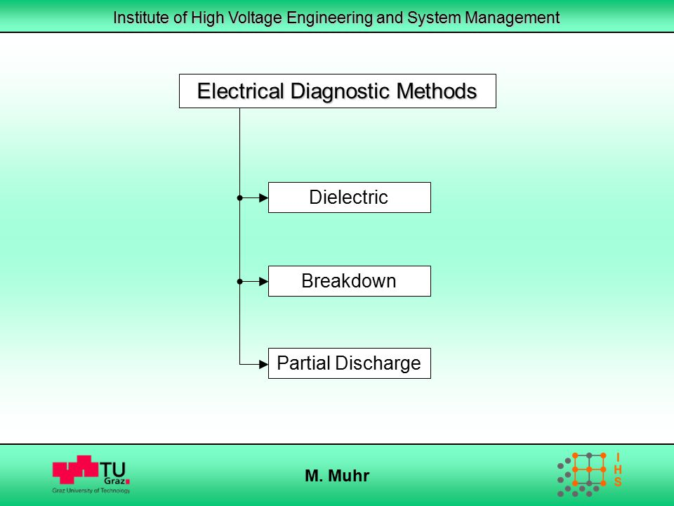 Electrical Diagnostic Methods