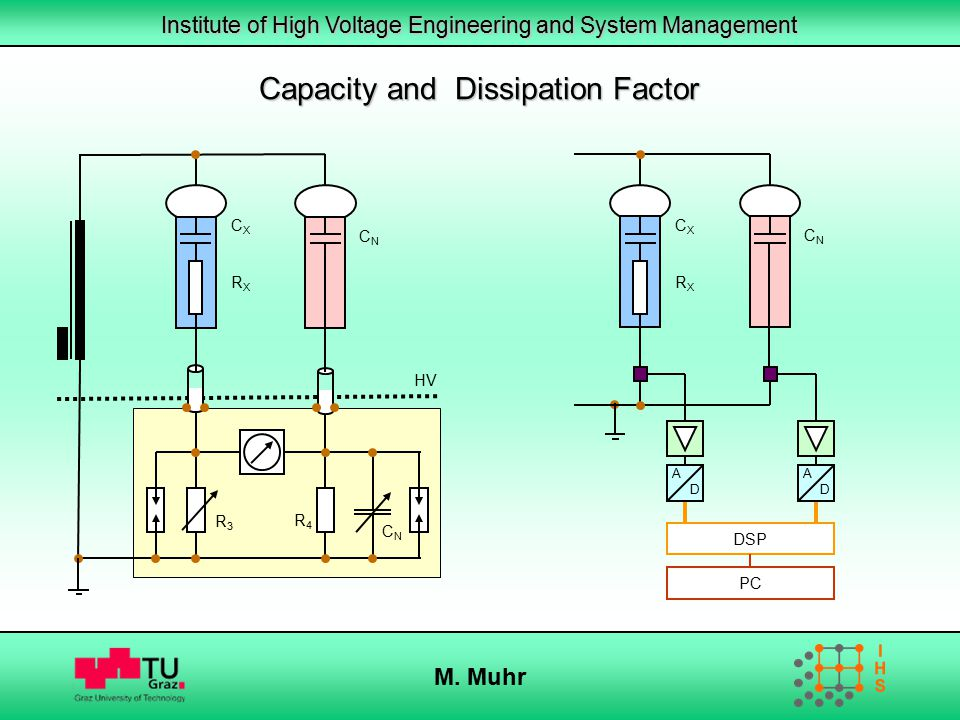 Capacity and Dissipation Factor