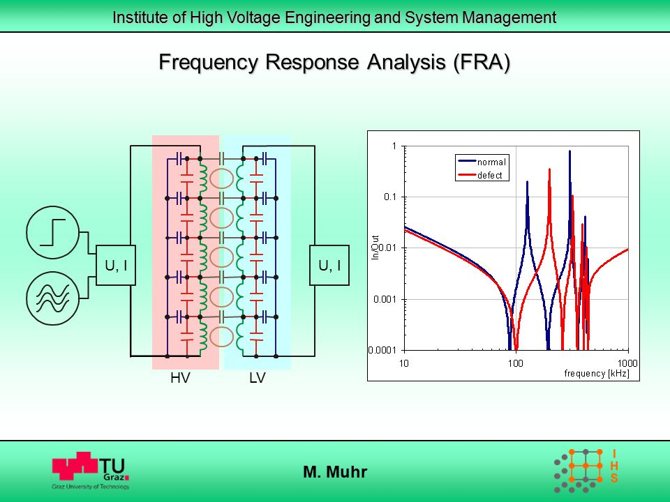 Frequency Response Analysis (FRA)