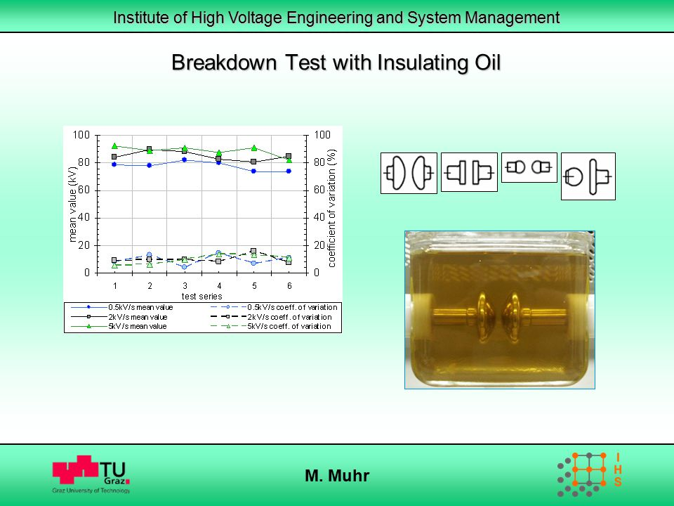 Breakdown Test with Insulating Oil