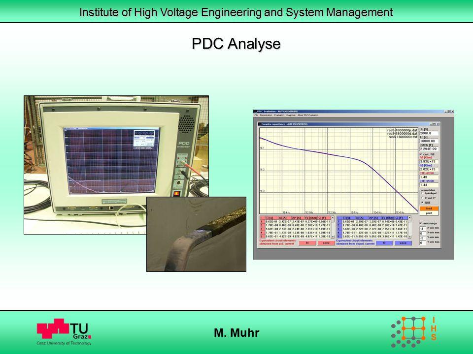 PDC Analyse M. Muhr