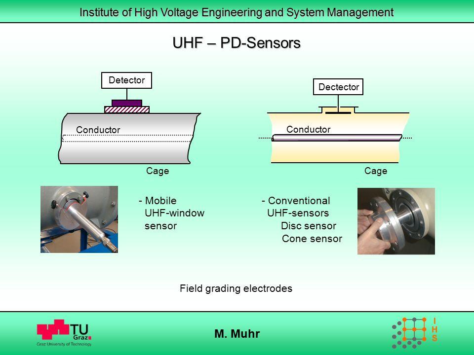 Field grading electrodes
