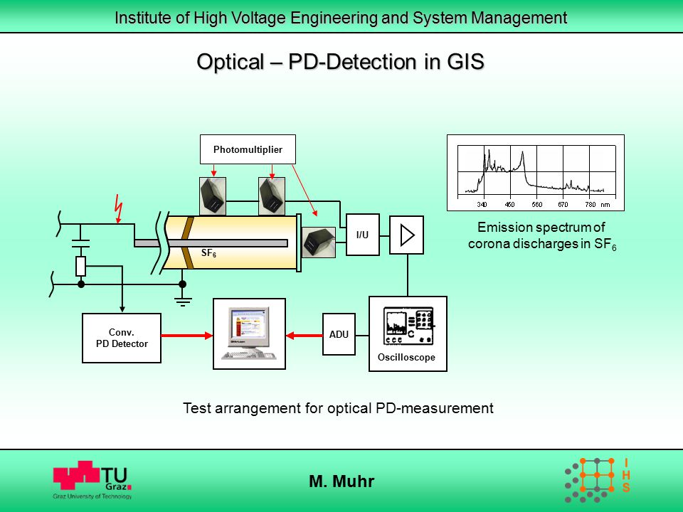 Optical – PD-Detection in GIS