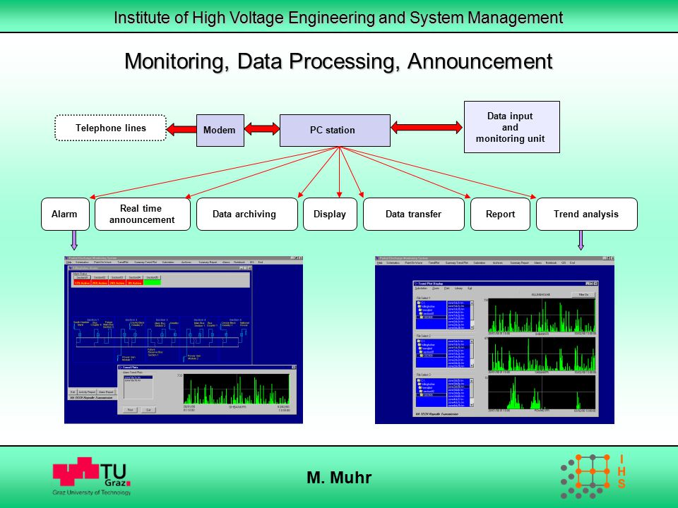 Monitoring, Data Processing, Announcement
