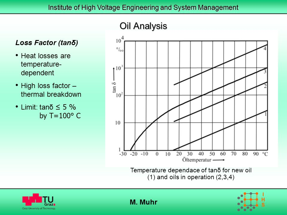 Oil Analysis Loss Factor (tanδ) Heat losses are temperature-dependent