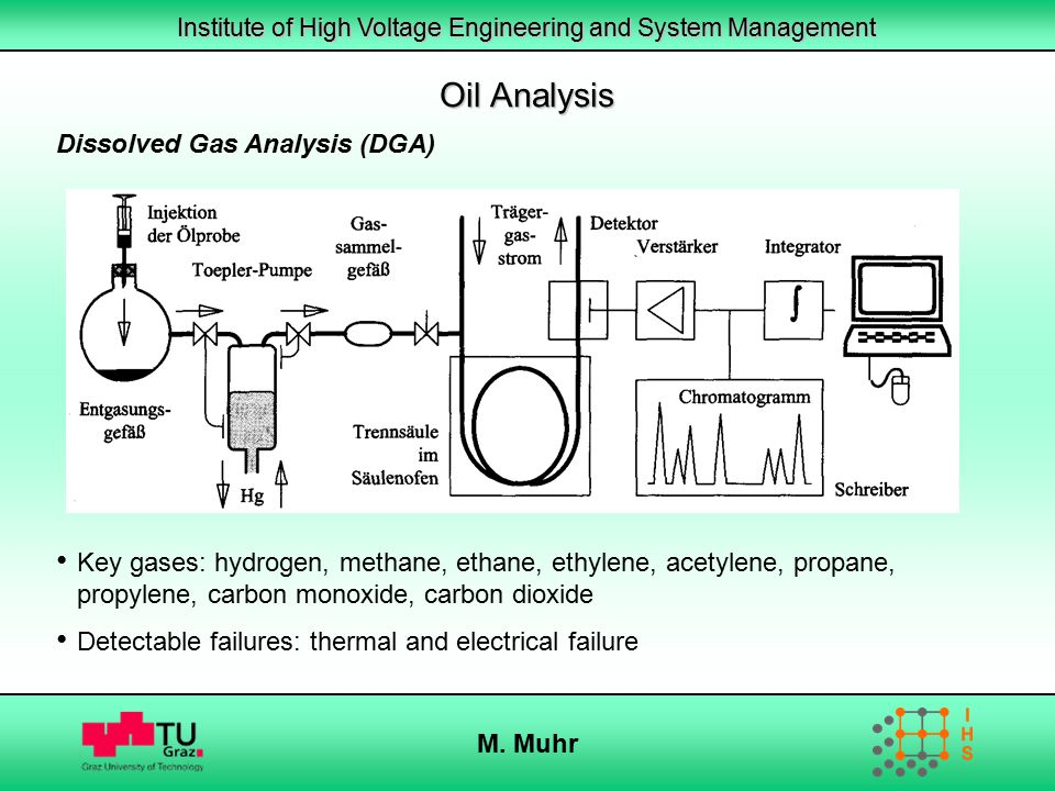 Oil Analysis Dissolved Gas Analysis (DGA)