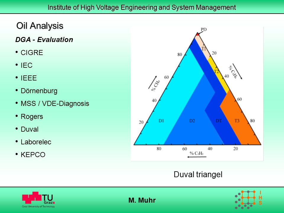 Oil Analysis Duval triangel DGA - Evaluation CIGRE IEC IEEE Dörnenburg