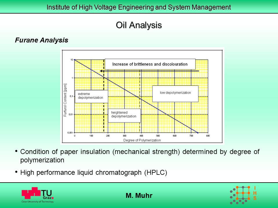 Oil Analysis Furane Analysis
