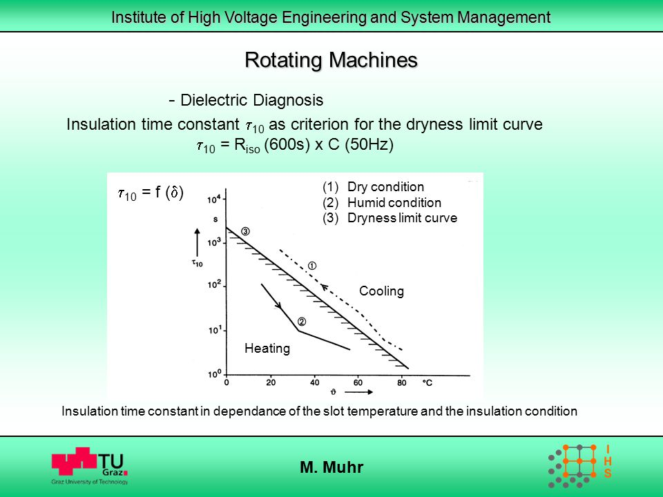 Rotating Machines Dielectric Diagnosis