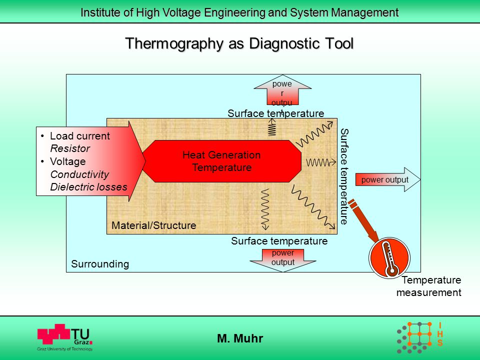 Thermography as Diagnostic Tool