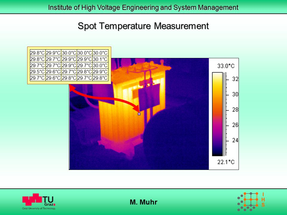 Spot Temperature Measurement