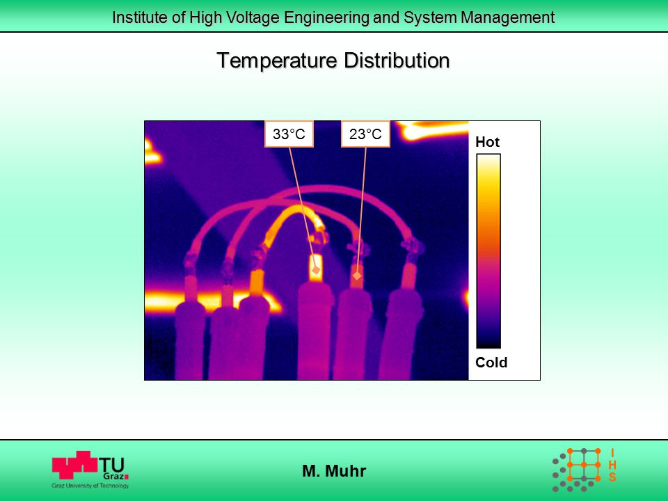 Temperature Distribution
