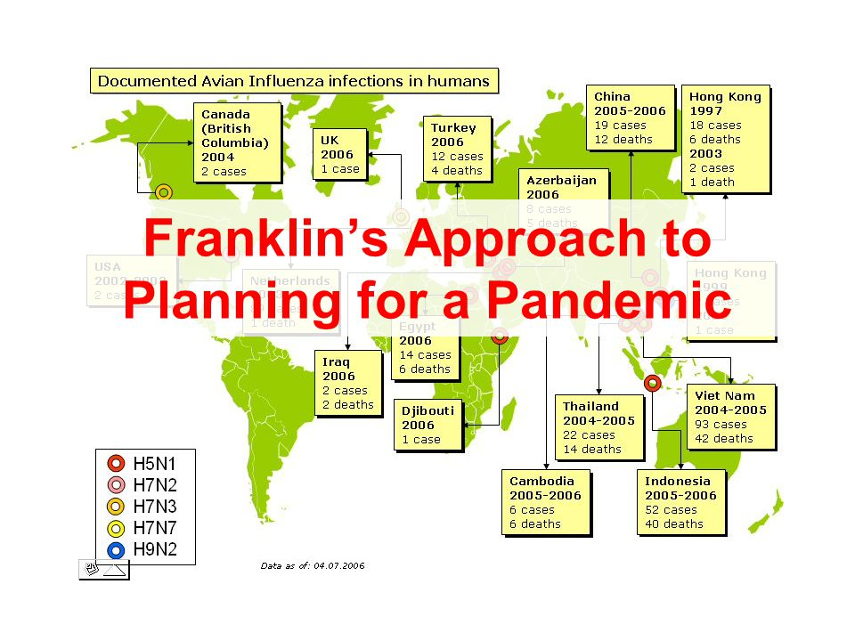 Franklin's Approach to Planning for a Pandemic