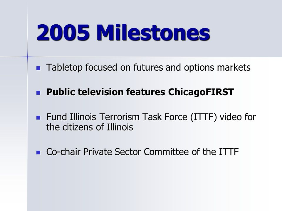 2005 Milestones Tabletop focused on futures and options markets