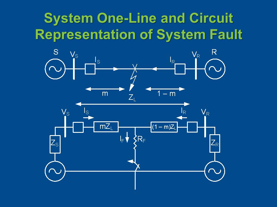 System One-Line and Circuit Representation of System Fault