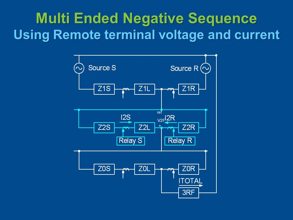 Multi Ended Negative Sequence Using Remote terminal voltage and current