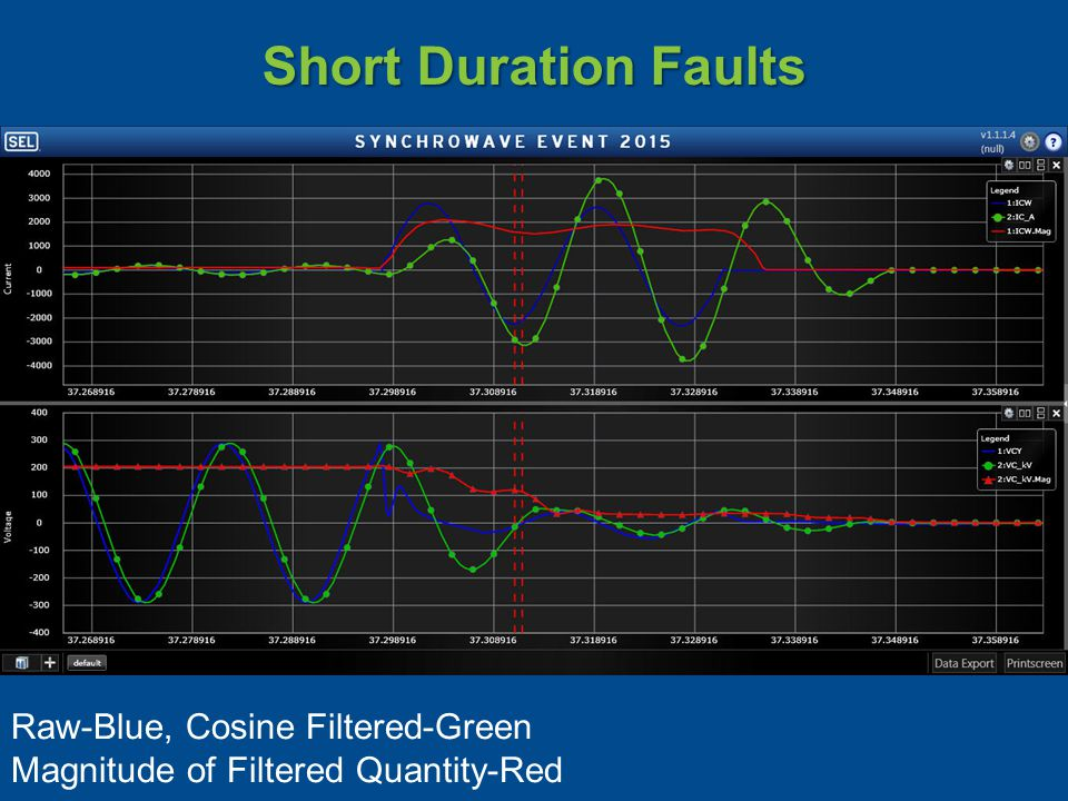 Short Duration Faults Raw-Blue, Cosine Filtered-Green