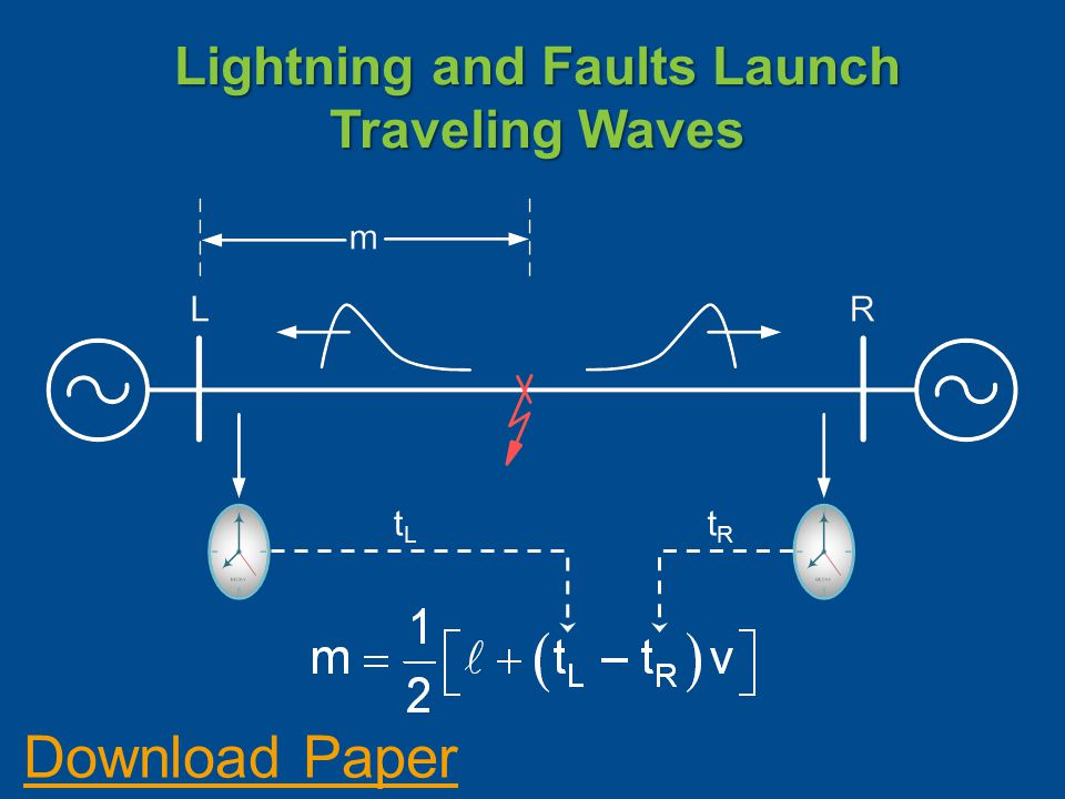 Lightning and Faults Launch Traveling Waves