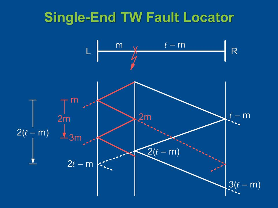 Single-End TW Fault Locator