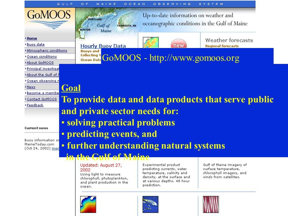 GoMOOS - http://www.gomoos.org