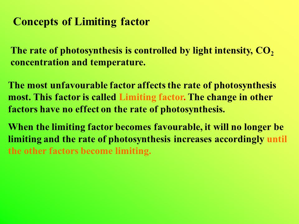 Concepts of Limiting factor