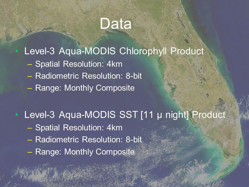 Data Level-3 Aqua-MODIS Chlorophyll Product