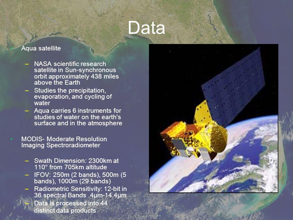 Data Aqua satellite. NASA scientific research satellite in Sun-synchronous orbit approximately 438 miles above the Earth.