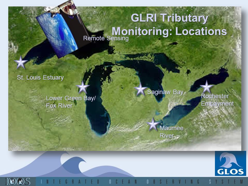 GLRI Tributary Monitoring: Locations