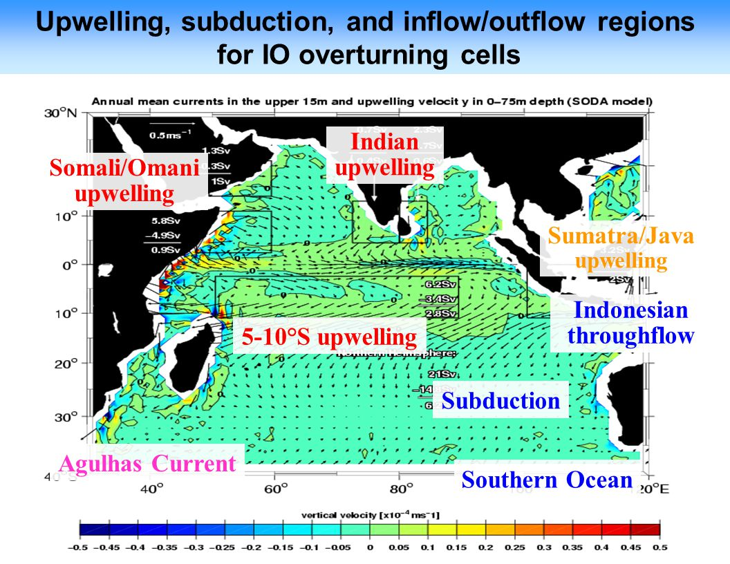 Upwelling, subduction, and inflow/outflow regions