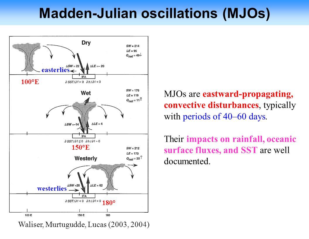 Madden-Julian oscillations (MJOs)
