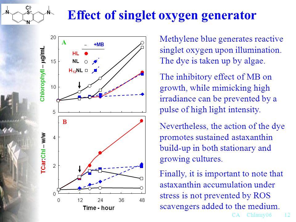 Effect of singlet oxygen generator