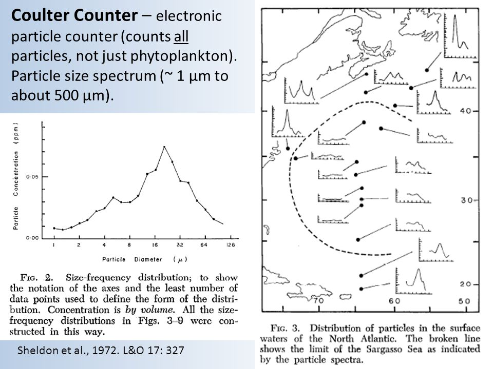 Coulter Counter – electronic particle counter (counts all particles, not just phytoplankton). Particle size spectrum (~ 1 µm to about 500 µm).