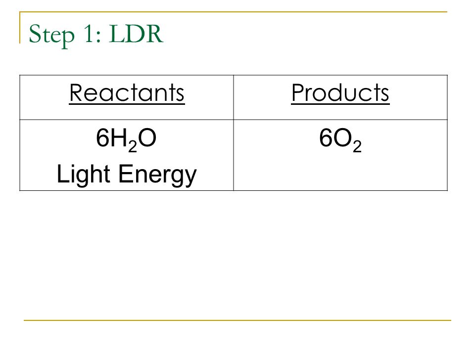 Step 1: LDR Reactants Products 6H2O Light Energy 6O2